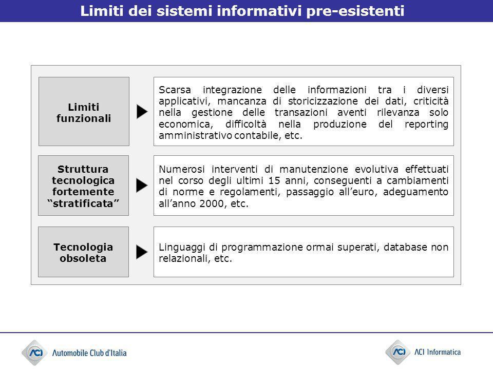 Limiti dei sistemi informativi pre-esistenti