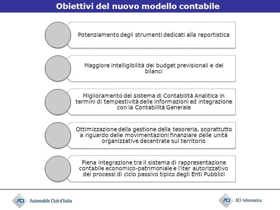Obiettivi del nuovo modello contabile