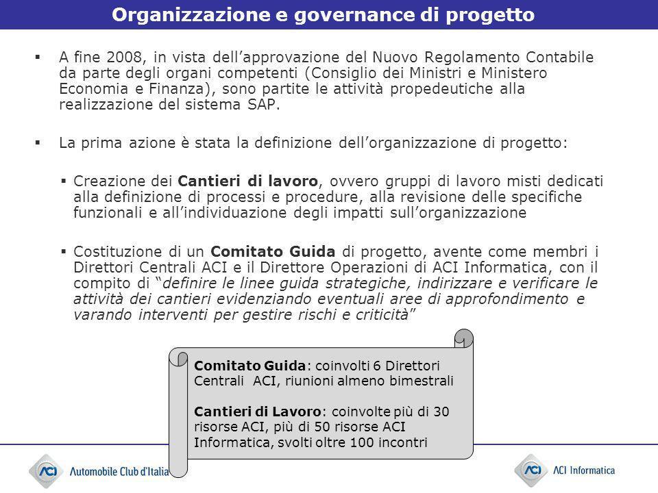 Organizzazione e governance di progetto