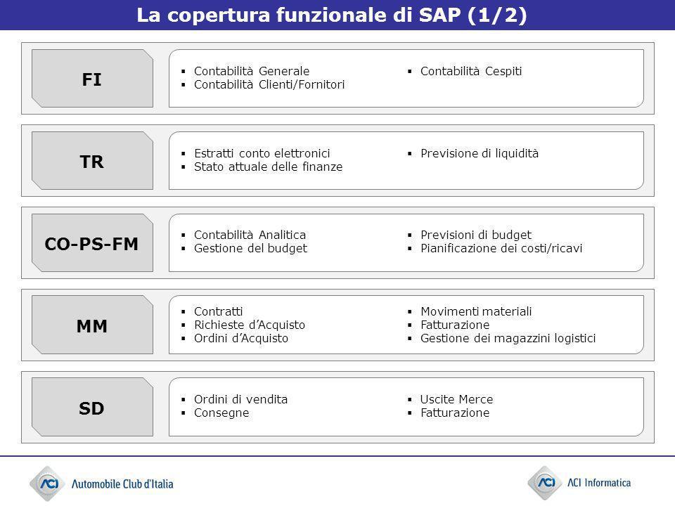 La copertura funzionale di SAP (1/2)