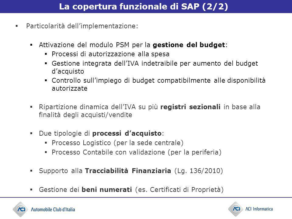 La copertura funzionale di SAP (2/2)