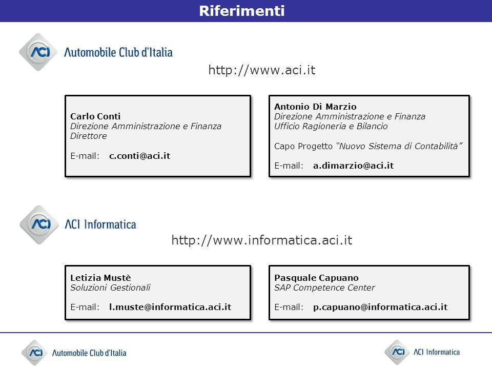 Riferimenti http://www.informatica.aci.it http://www.aci.it