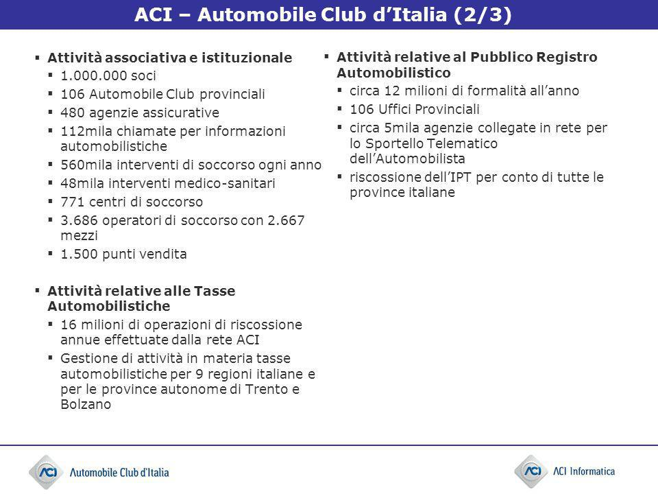 ACI – Automobile Club d'Italia (2/3)