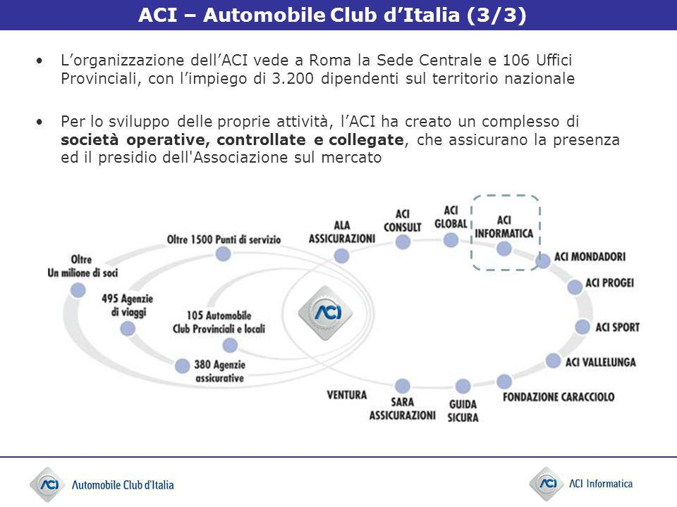 ACI – Automobile Club d'Italia (3/3)
