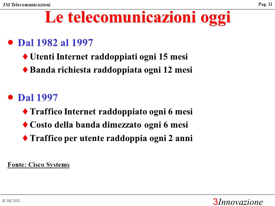 Le telecomunicazioni oggi