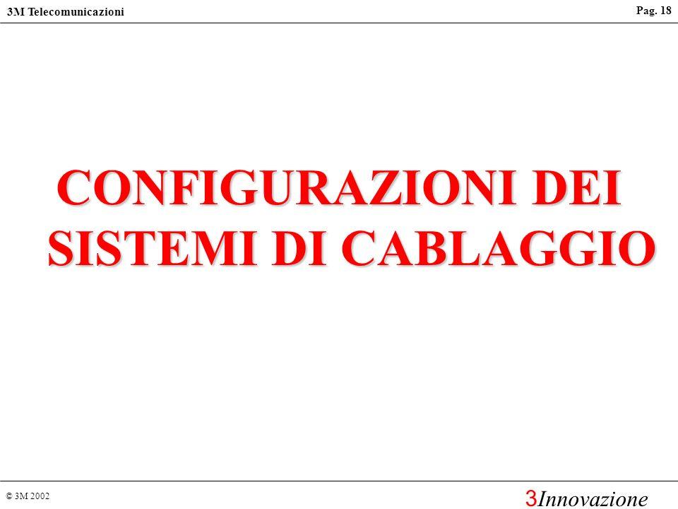 CONFIGURAZIONI DEI SISTEMI DI CABLAGGIO