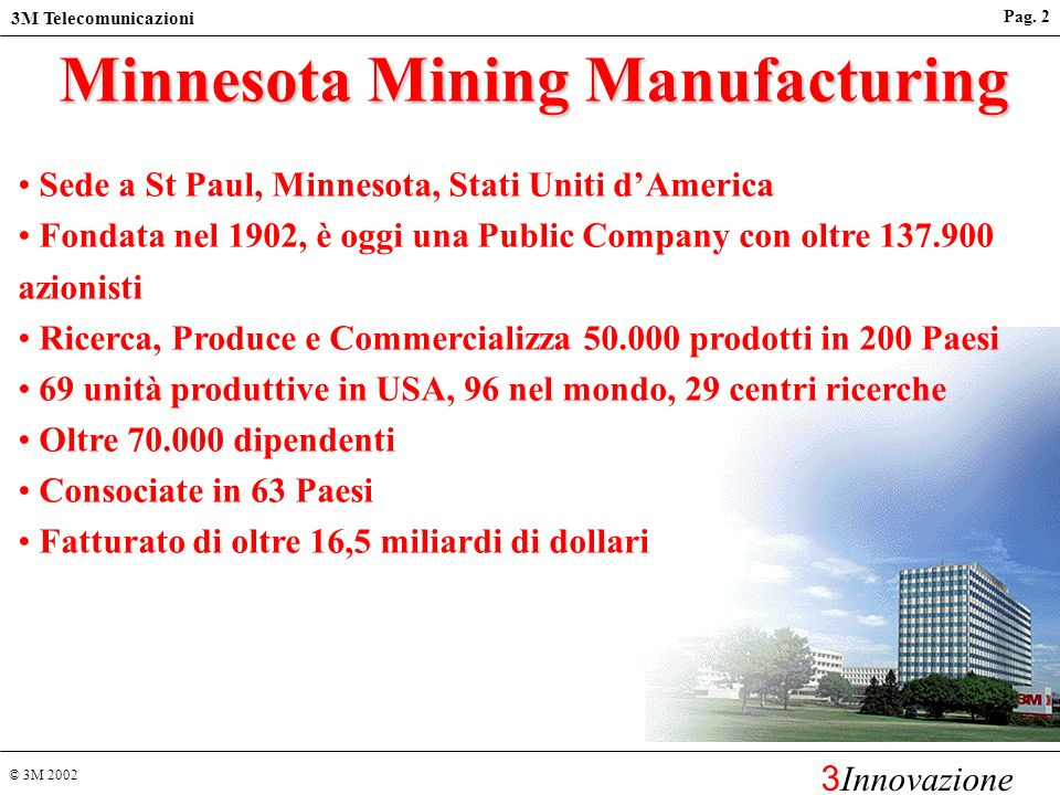 Minnesota Mining Manufacturing