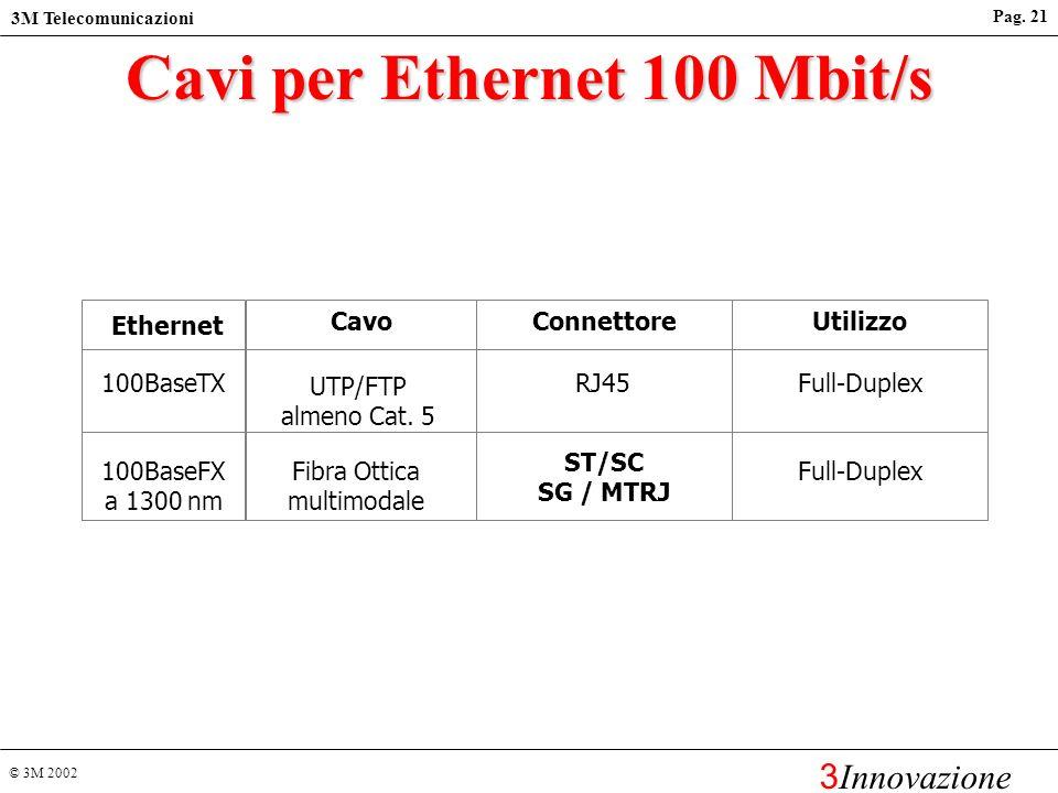 Cavi per Ethernet 100 Mbit/s