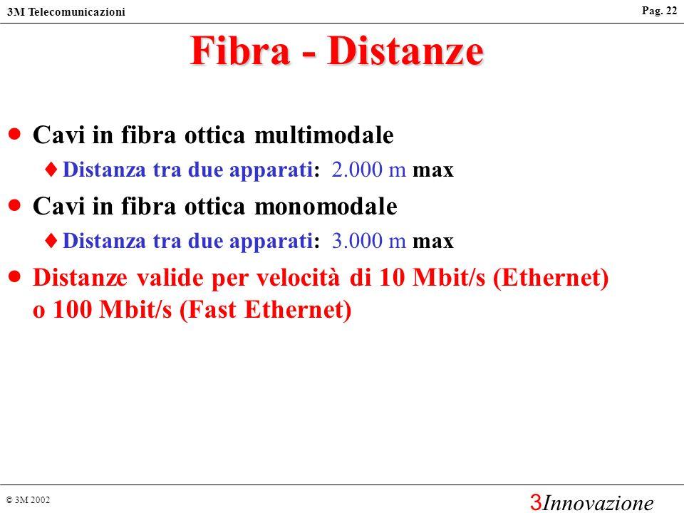 Fibra - Distanze Cavi in fibra ottica multimodale