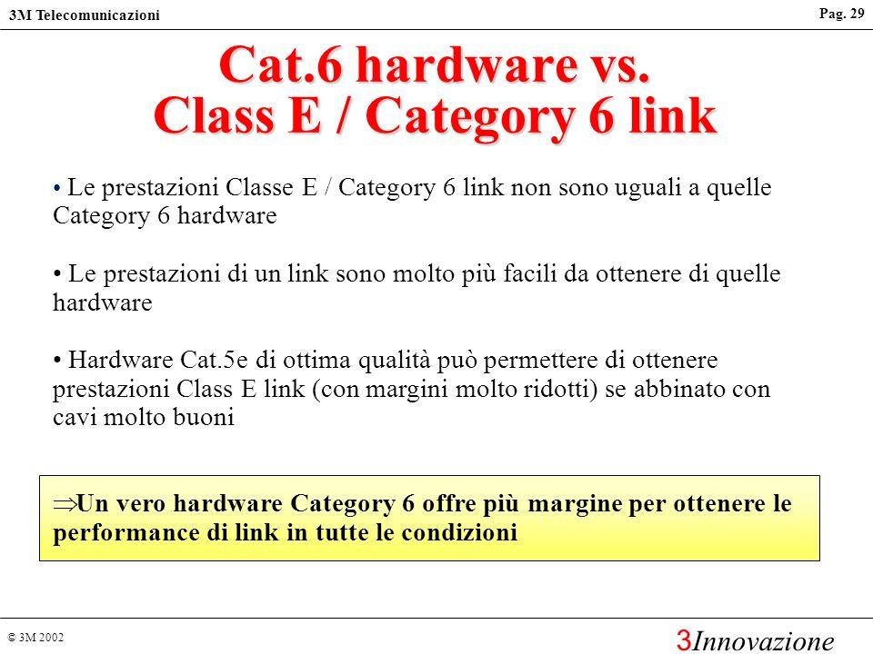 Cat.6 hardware vs. Class E / Category 6 link