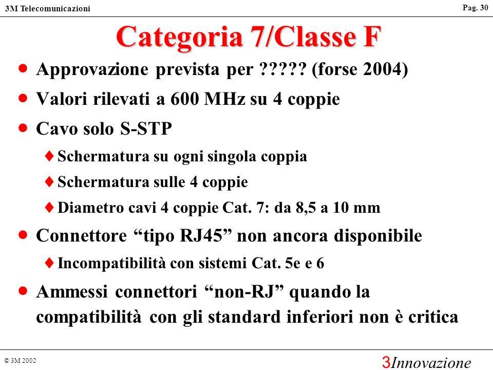 Categoria 7/Classe F Approvazione prevista per (forse 2004)