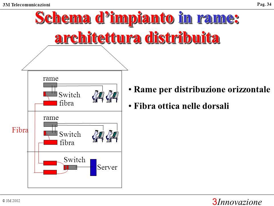Schema d'impianto in rame: architettura distribuita