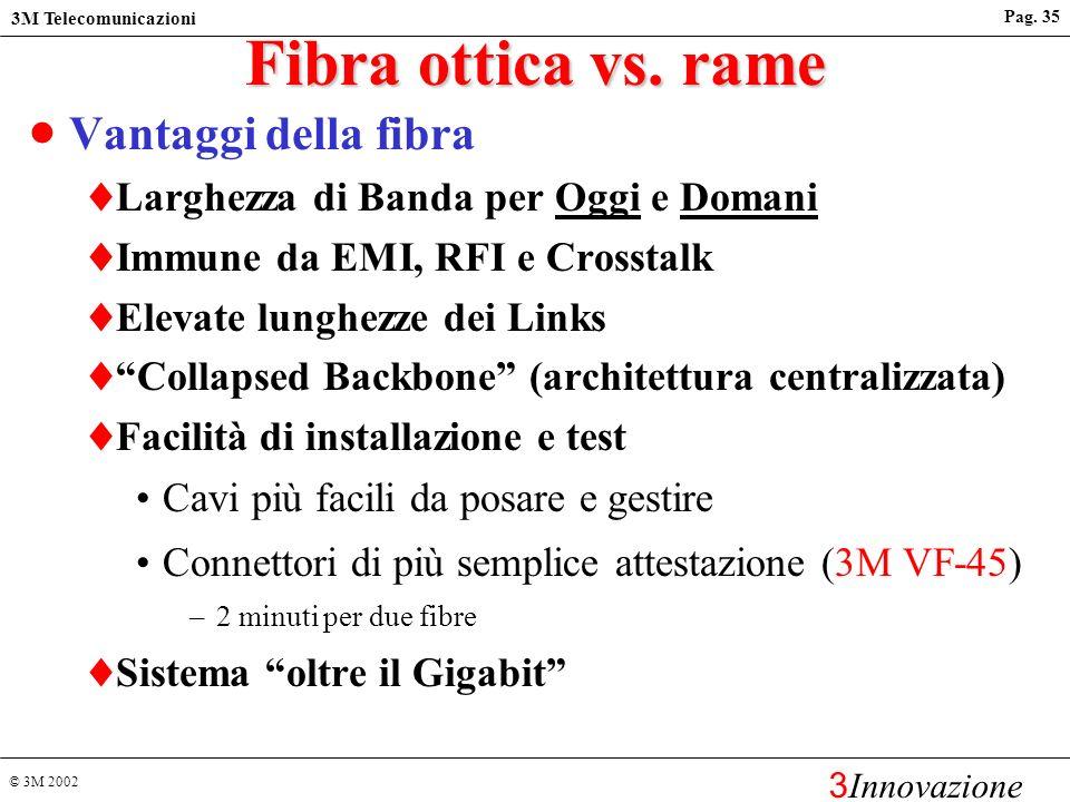 Fibra ottica vs. rame Vantaggi della fibra