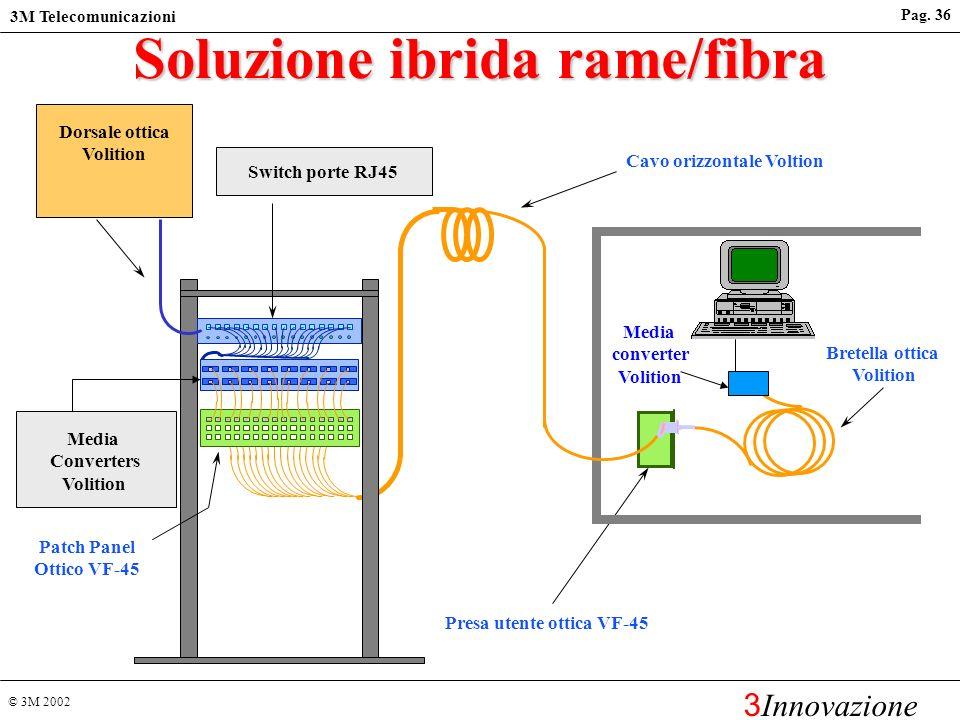 Soluzione ibrida rame/fibra
