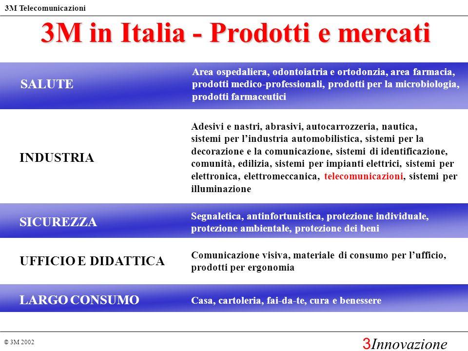 3M in Italia - Prodotti e mercati