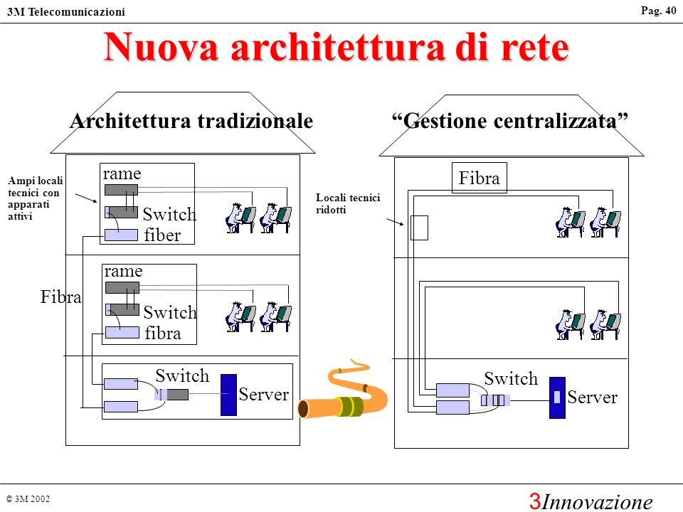 Nuova architettura di rete