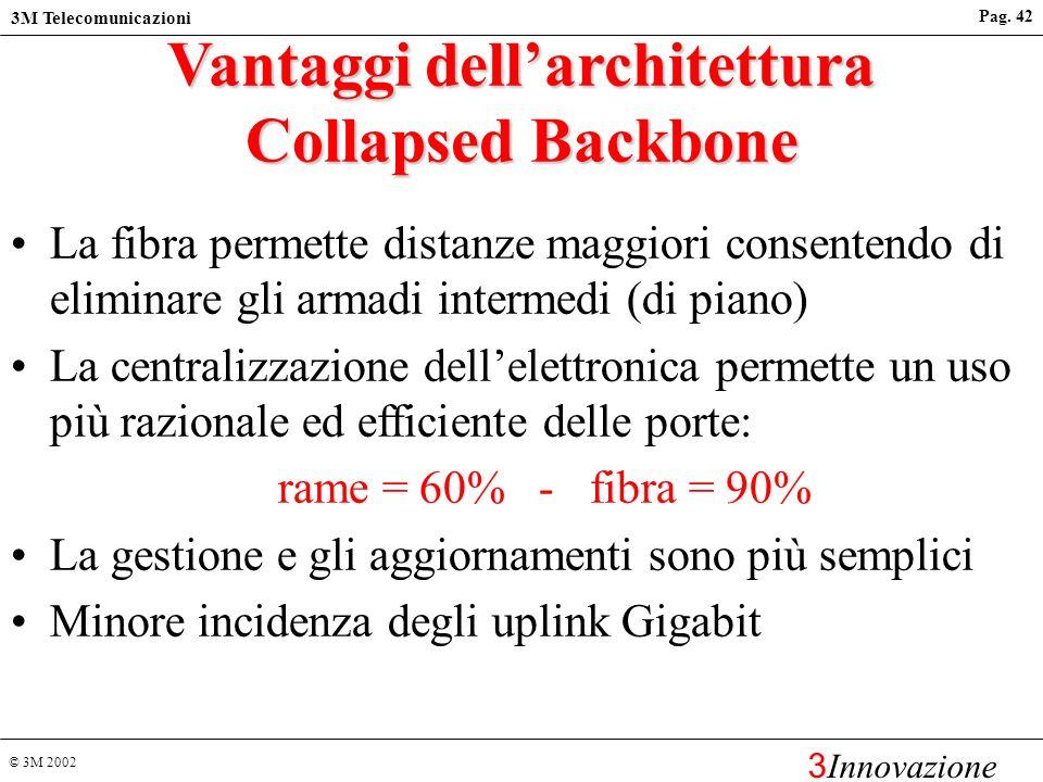 Vantaggi dell'architettura Collapsed Backbone
