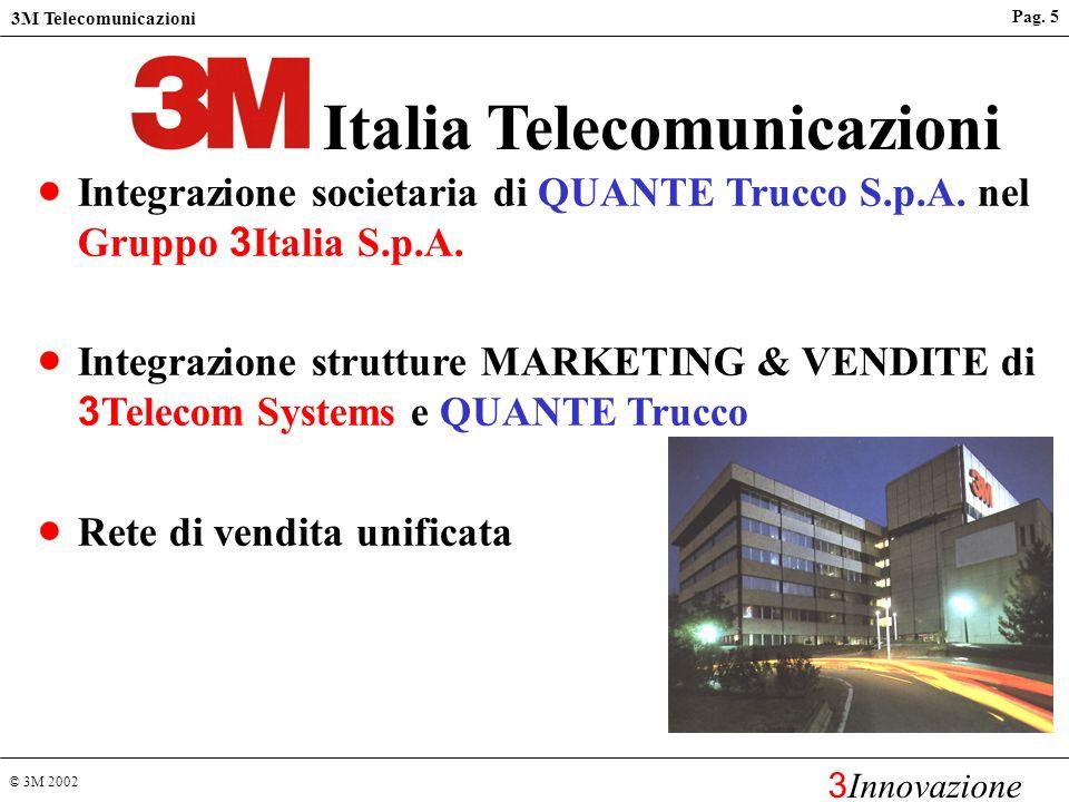 Italia Telecomunicazioni