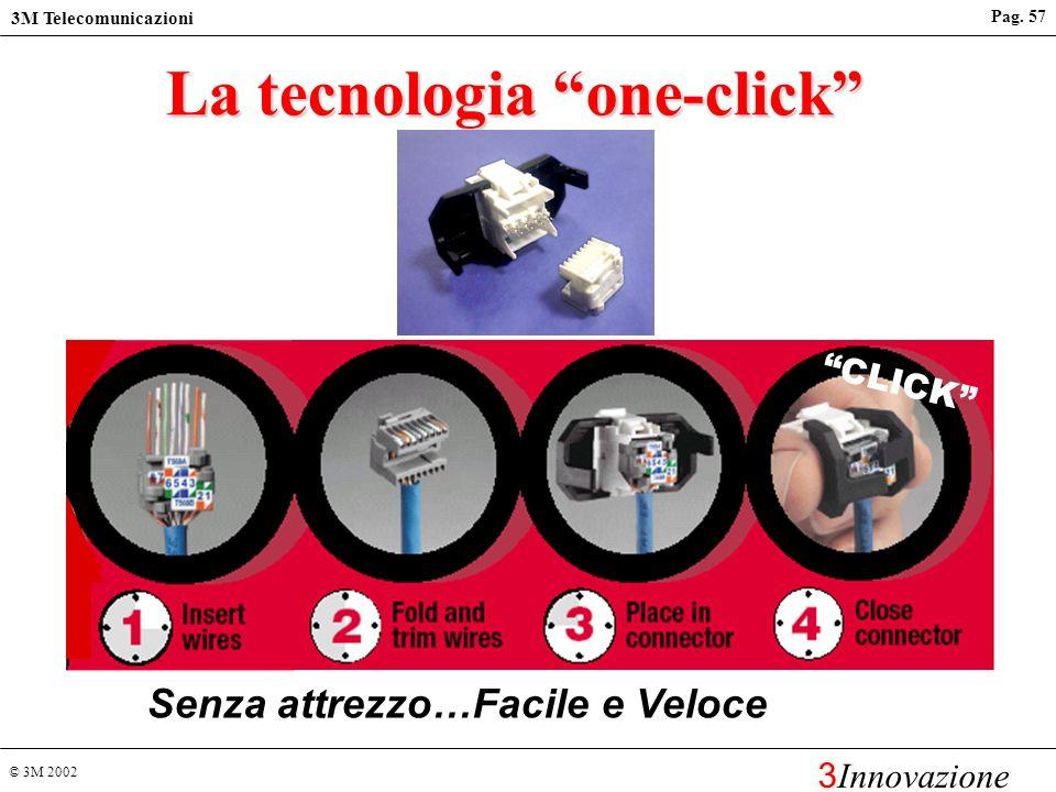 La tecnologia one-click