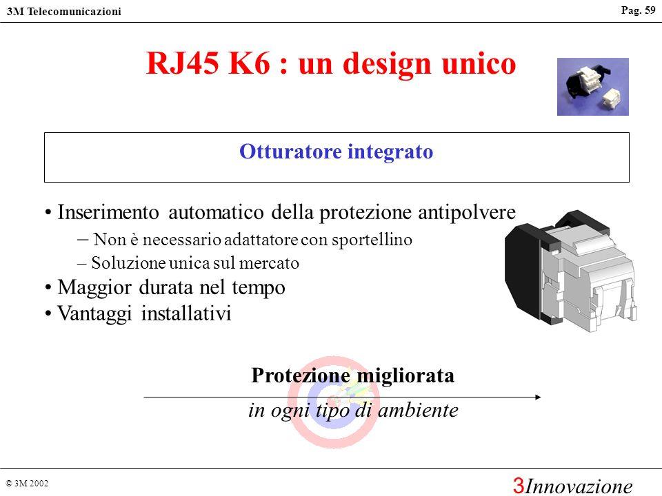 RJ45 K6 : un design unico Otturatore integrato