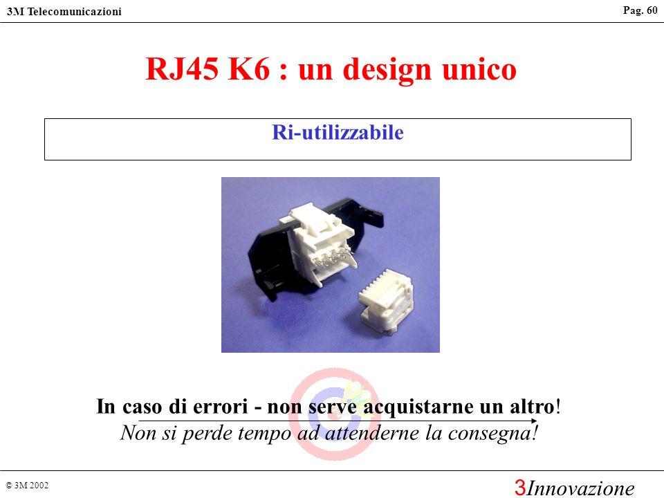 RJ45 K6 : un design unico Ri-utilizzabile