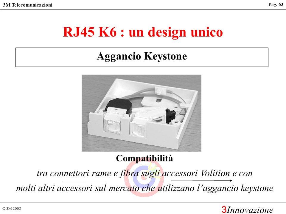 RJ45 K6 : un design unico Aggancio Keystone Compatibilità