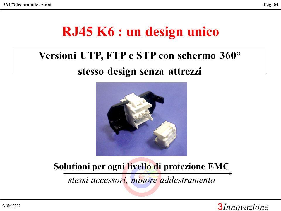 Versioni UTP, FTP e STP con schermo 360° stesso design senza attrezzi