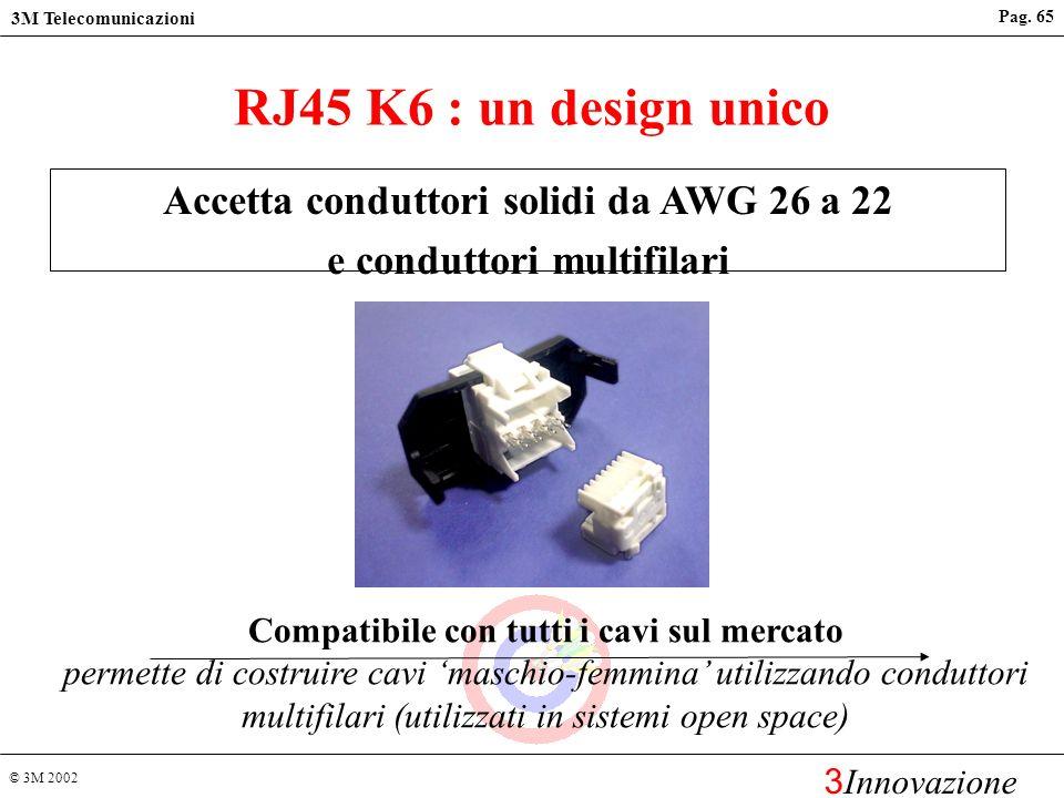 Accetta conduttori solidi da AWG 26 a 22 e conduttori multifilari