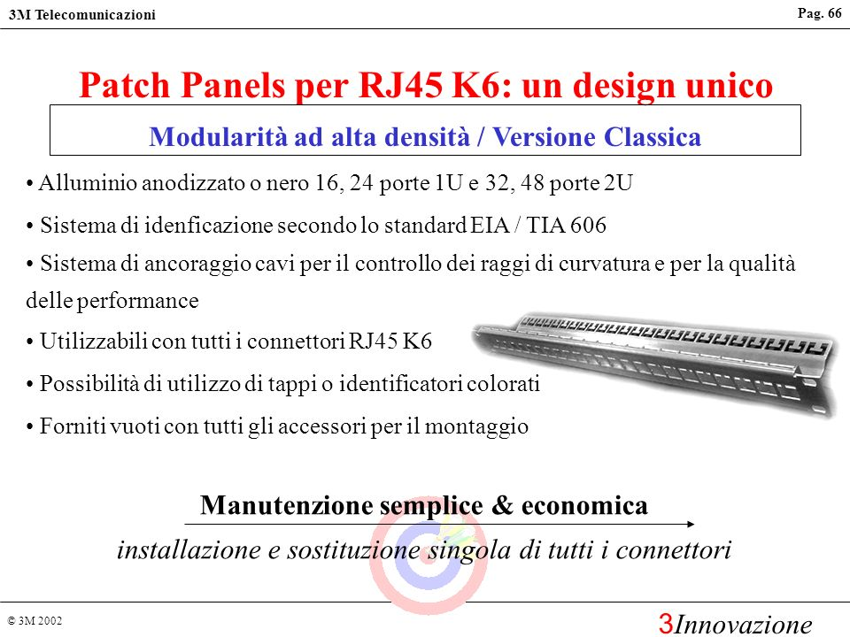 Patch Panels per RJ45 K6: un design unico