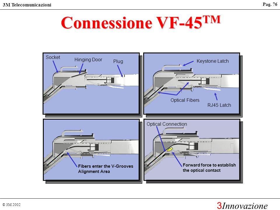 Connessione VF-45TM 2 3 4 Socket Hinging Door Plug Keystone Latch