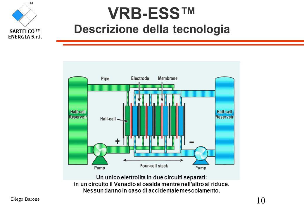 VRB-ESS™ Descrizione della tecnologia