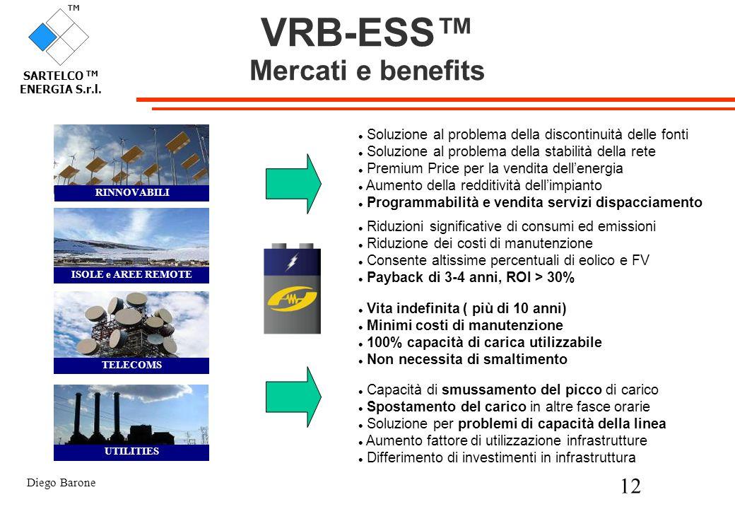 VRB-ESS™ Mercati e benefits