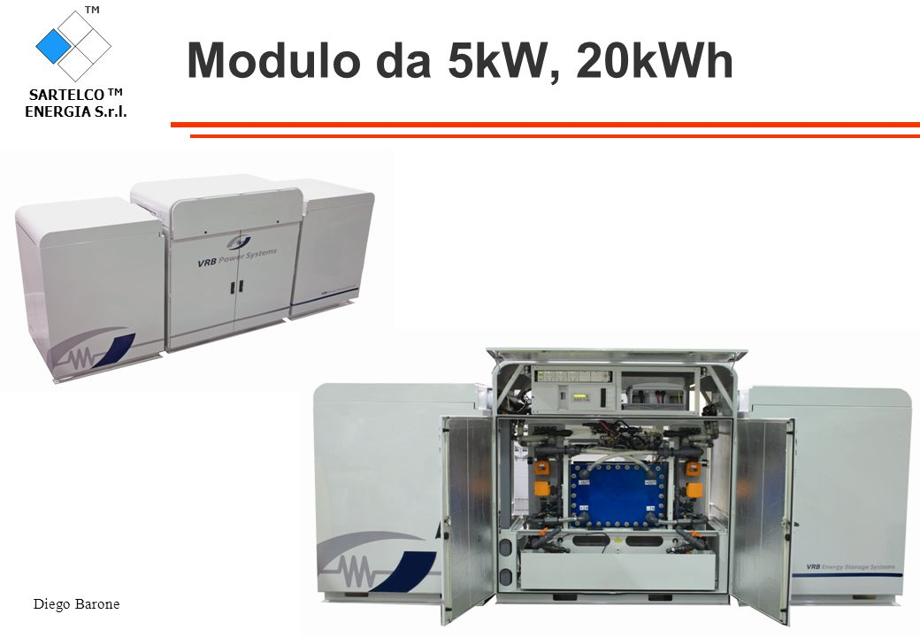 Modulo da 5kW, 20kWh