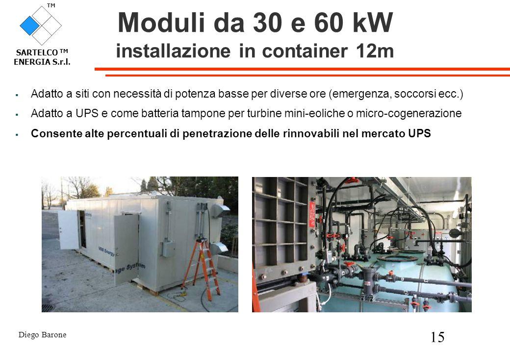 Moduli da 30 e 60 kW installazione in container 12m