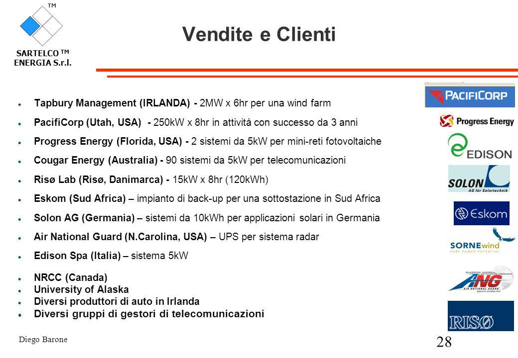 Vendite e Clienti Diversi gruppi di gestori di telecomunicazioni