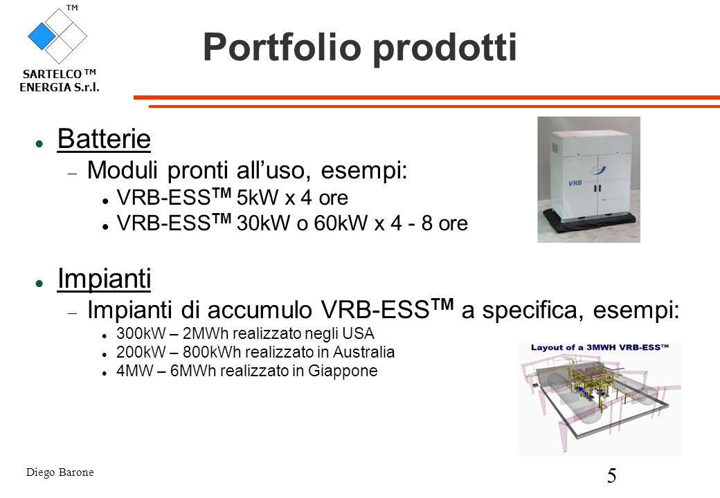 Portfolio prodotti Batterie Impianti Moduli pronti all'uso, esempi: