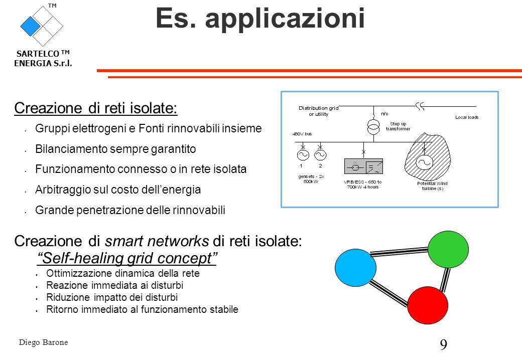 Es. applicazioni Creazione di reti isolate: