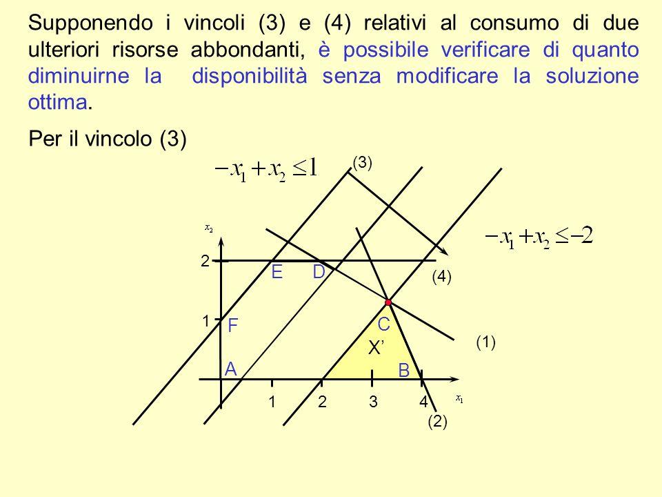 Supponendo i vincoli (3) e (4) relativi al consumo di due ulteriori risorse abbondanti, è possibile verificare di quanto diminuirne la disponibilità senza modificare la soluzione ottima.