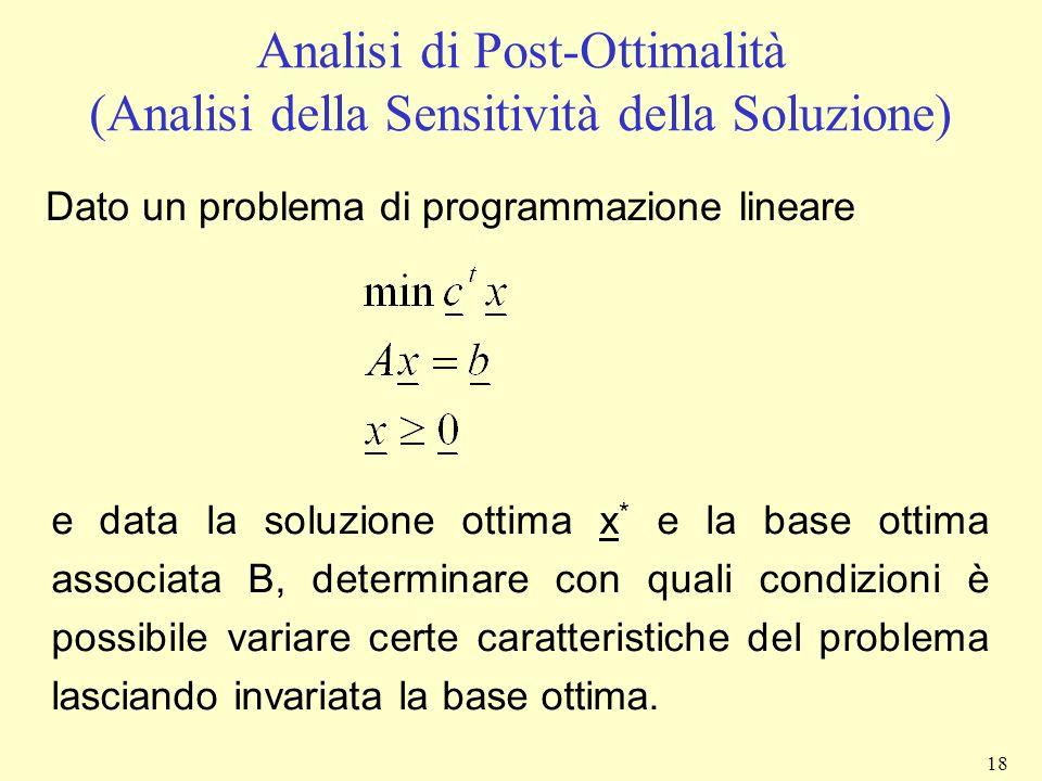 Analisi di Post-Ottimalità (Analisi della Sensitività della Soluzione)