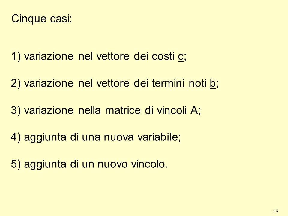 Cinque casi:1) variazione nel vettore dei costi c; 2) variazione nel vettore dei termini noti b; 3) variazione nella matrice di vincoli A;