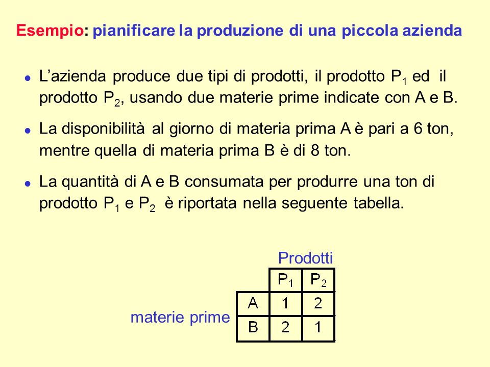 Esempio: pianificare la produzione di una piccola azienda