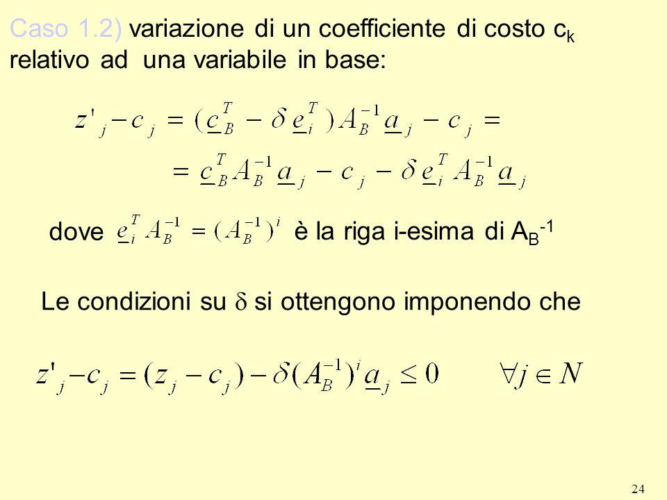 Caso 1. 2) variazione di un coefficiente di costo ck relativo ad