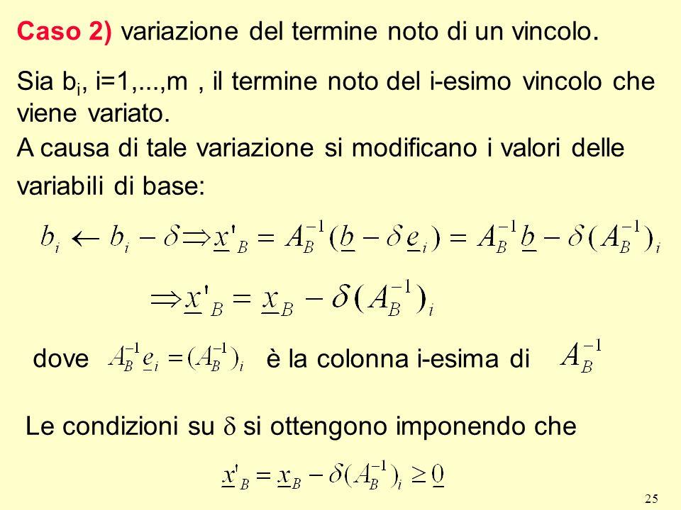 Caso 2) variazione del termine noto di un vincolo.