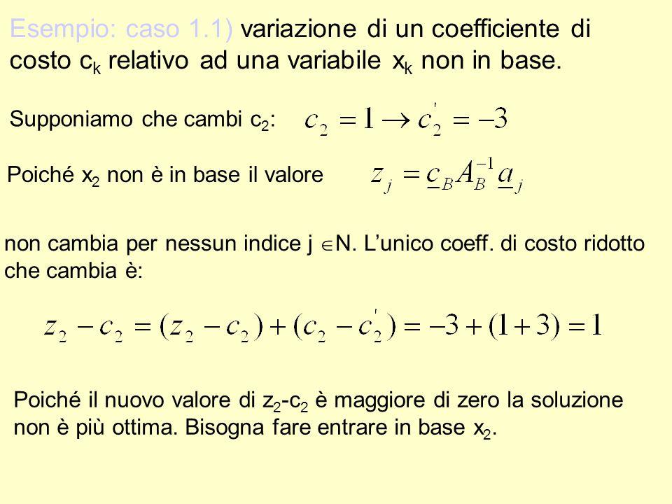 Esempio: caso 1.1) variazione di un coefficiente di costo ck relativo ad una variabile xk non in base.