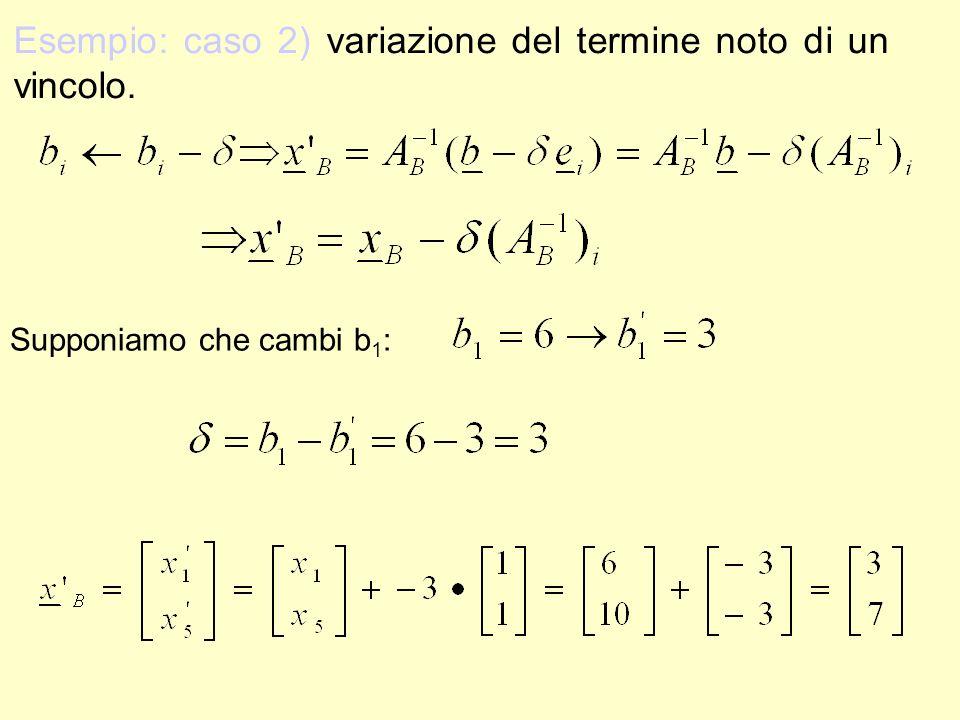 Esempio: caso 2) variazione del termine noto di un vincolo.