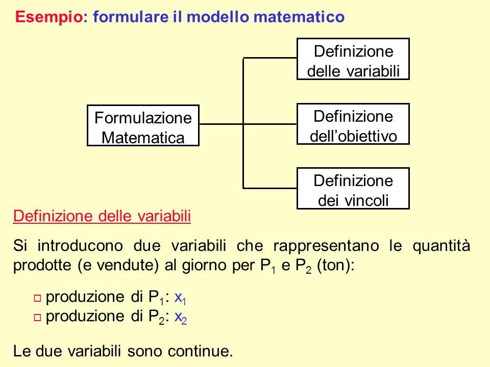 Esempio: formulare il modello matematico