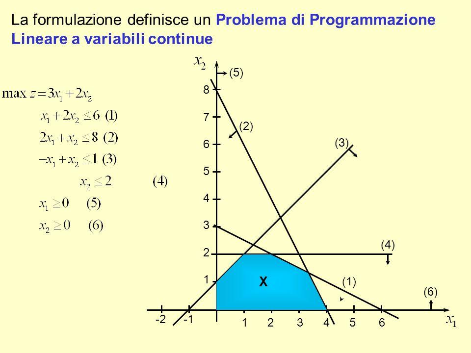 La formulazione definisce un Problema di Programmazione Lineare a variabili continue