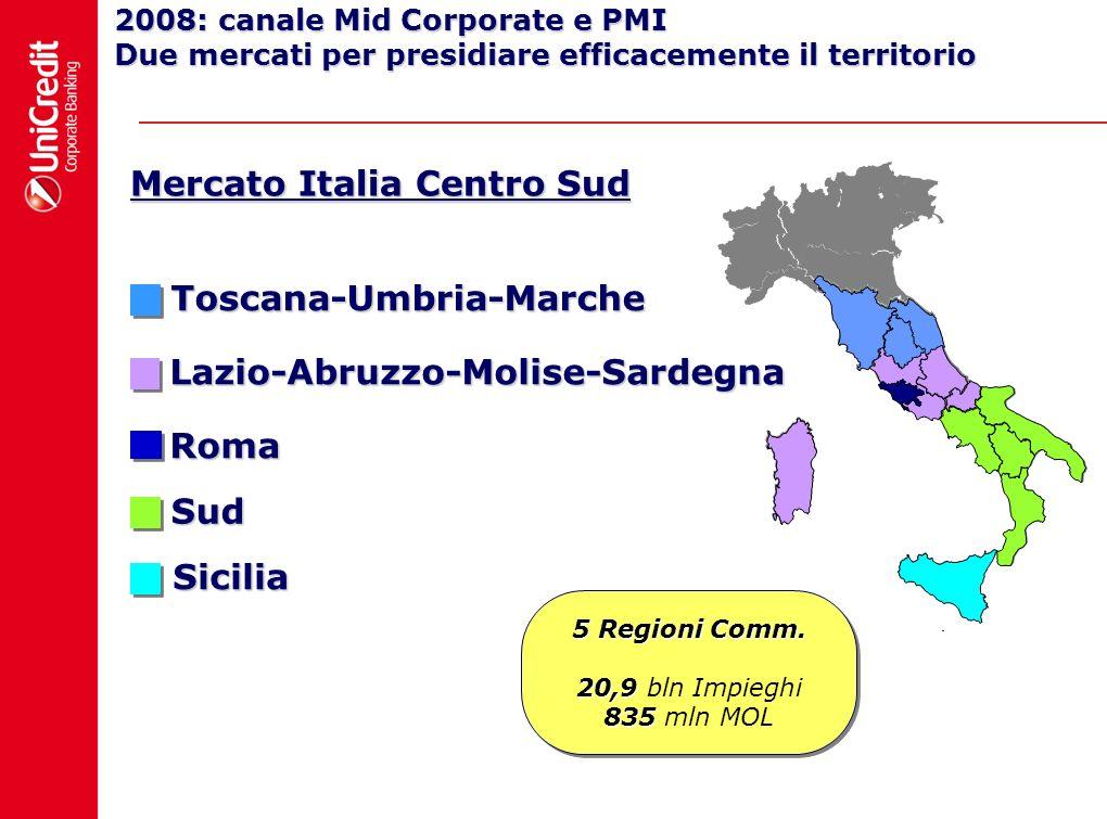 Mercato Italia Centro Sud