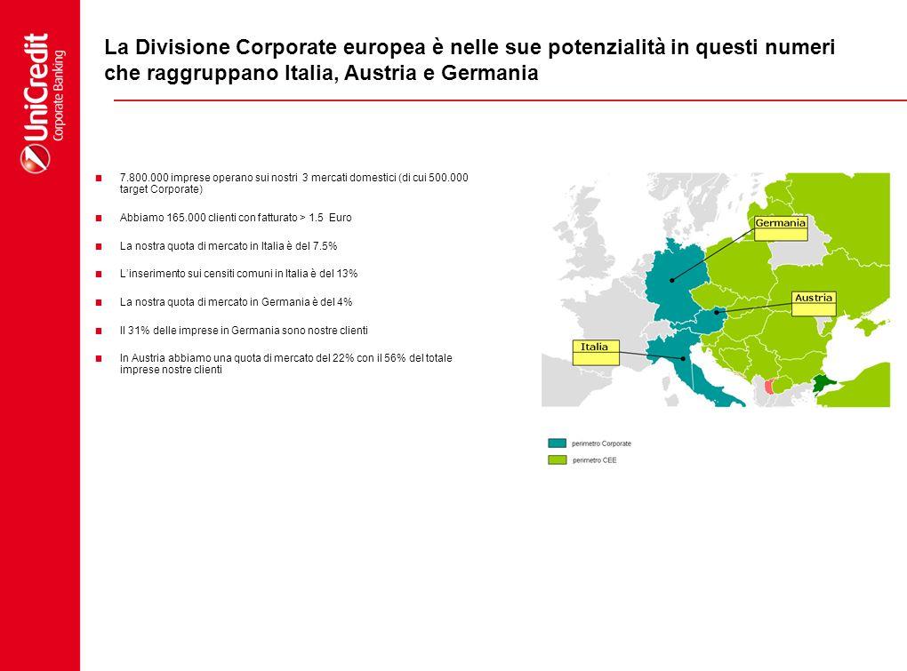 La Divisione Corporate europea è nelle sue potenzialità in questi numeri che raggruppano Italia, Austria e Germania
