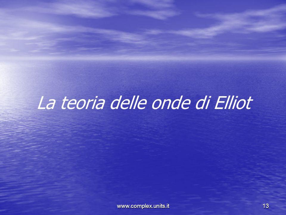 La teoria delle onde di Elliot